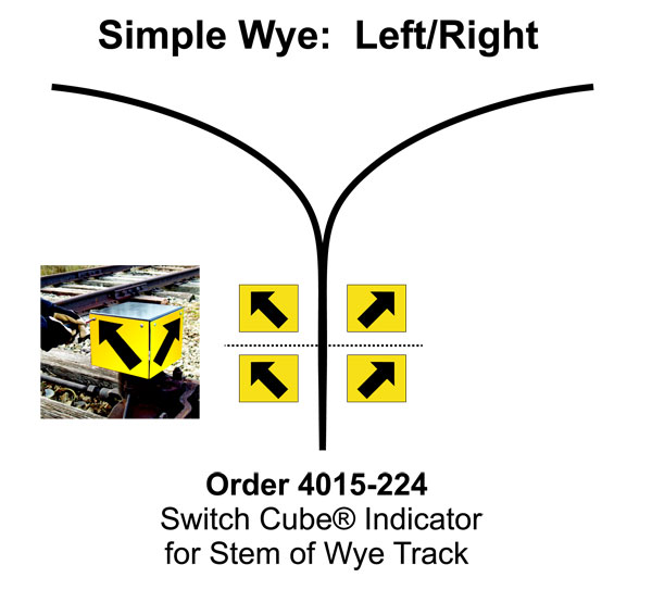 Switch Cube® Indicator for Stem of Wye Track